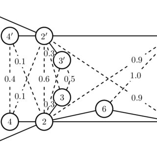 (PDF) Message Passing Algorithms for Sparse Network Alignment