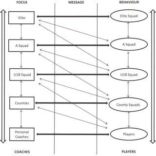 The teacher fidelity checklist for implementation of Tier