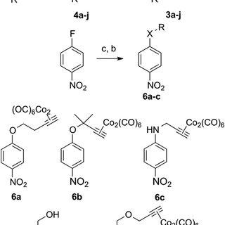 (PDF) Anticancer (hexacarbonyldicobalt)propargyl aryl