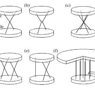 (a) Scheme illustrating the geometric spatial resolution