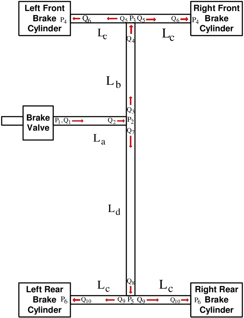 medium resolution of schematic of a hydraulic brake system for example 2