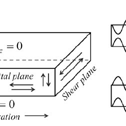 11. Schematic of the Tandem Fabry-Perot Interferometer
