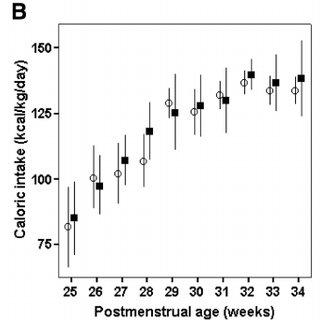 (PDF) Postnatal Decrease in Circulating Insulin-Like