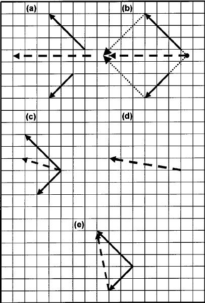 Common student errors on problem #5 ͑ addition of