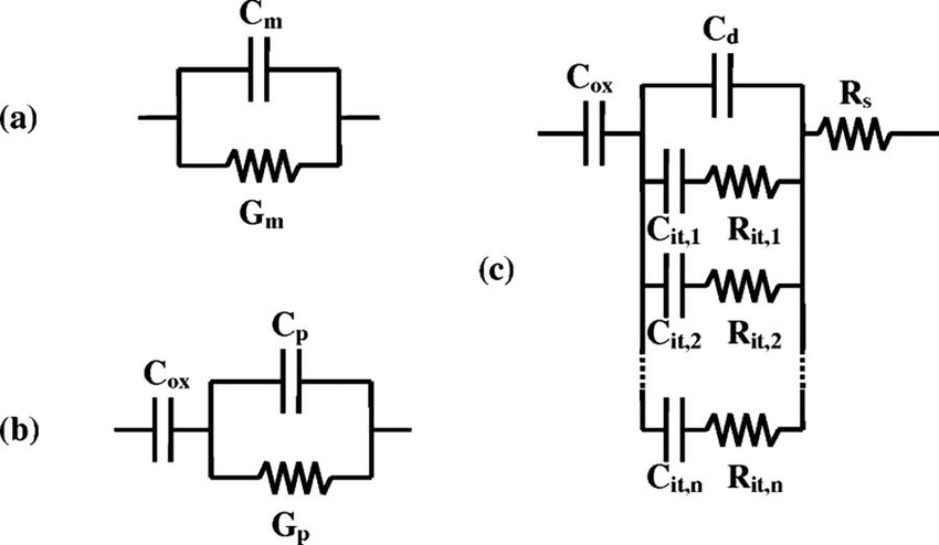 a Equivalent circuit of the capacitance C m and parallel