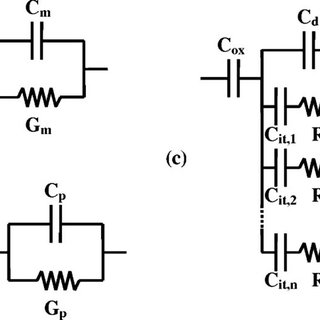 (PDF) Capacitance-Voltage Characterization of GaAs-Oxide