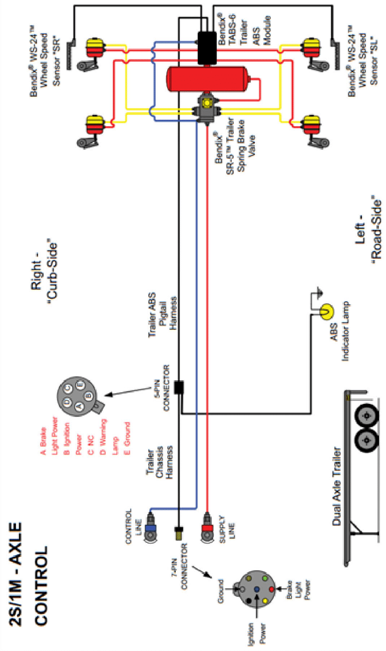 medium resolution of wabco abs trailer wiring diagram wiring diagram toolbox wabco abs trailer wiring diagram