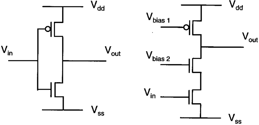 (a) Inverter amplifier with an active P MOS load, (b