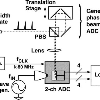 Second-stage differential edge-triggered latch with CMOS