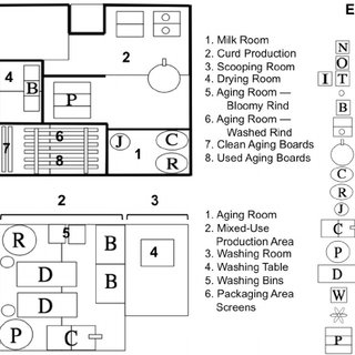 Floor plan key to equipment surfaces in both cheesemaking
