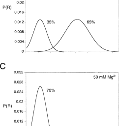 continued on next page download scientific diagram [ 850 x 1426 Pixel ]