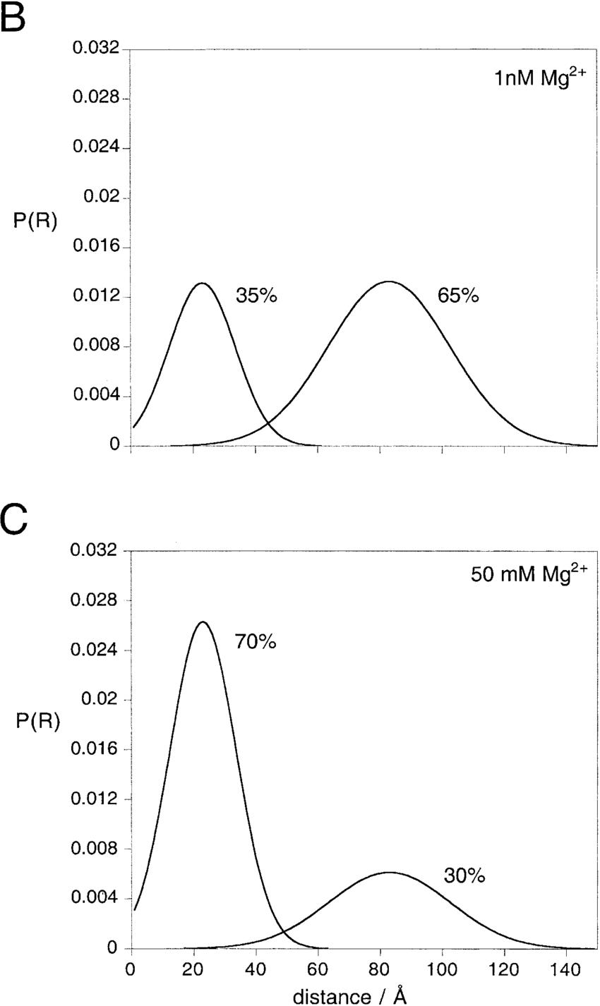 medium resolution of  continued on next page download scientific diagram