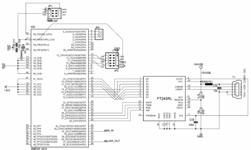 Schematics of the microcontroller and the USB interface