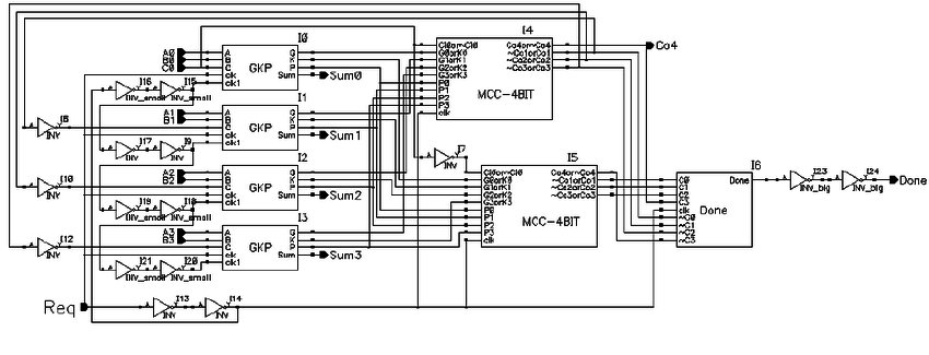 Complete 16-Bit Asynchronous Adder Block Diagram