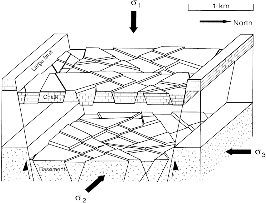 Block Diagram Normal Fault