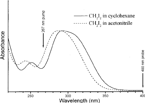 Absorption spectrum of diiodomethane in cyclohexane
