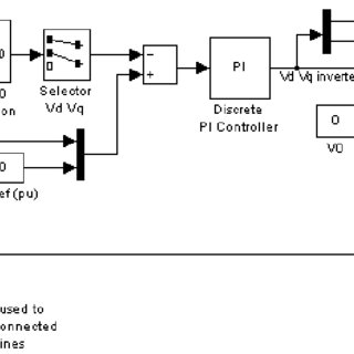 (PDF) Comparison of Simulation Tools ATP-EMTP and MATLAB