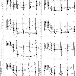 (PDF) Efficacy of a novel PEGylated humanized anti-TNF