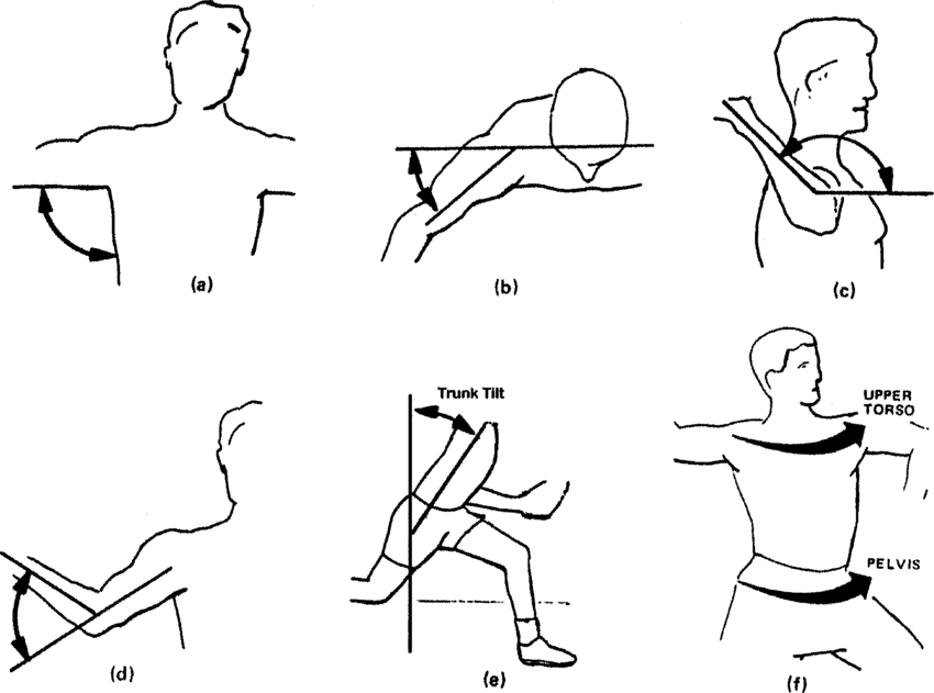 Definition of kinematic variables: (a) shoulder abduction ...