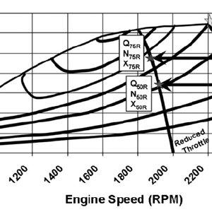 (PDF) Predicting Tractor Diesel Fuel Consumption