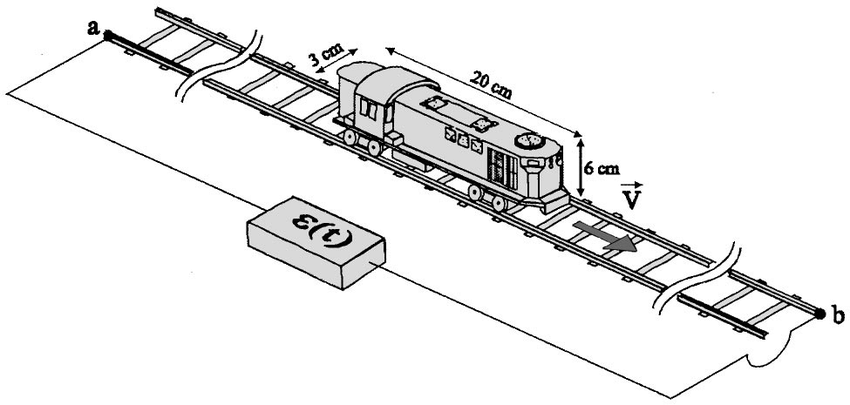 Depiction of a typical HO-scale toy electric train