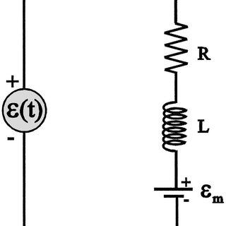Simplified free body diagram of the motor-flywheel