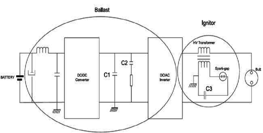 Schematic of the ballast and igniter circuits on high