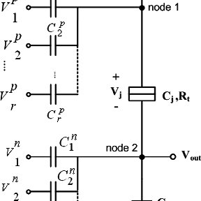 Complete circuit of the full adder using the newly