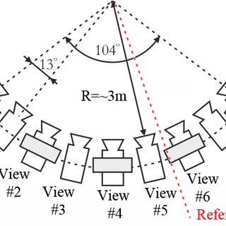 (PDF) [FTV AHG] Video and depth multiview test sequences