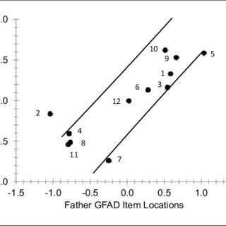 5. Biobehavioural switch model of the relation between