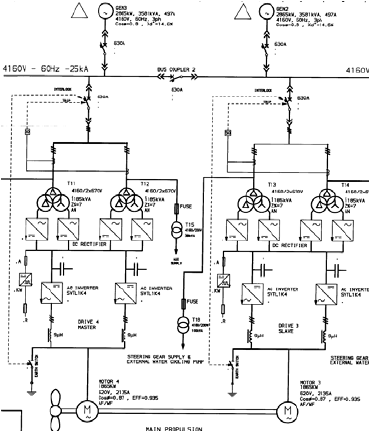Simplified Electrical System for Ship Propulson Drive