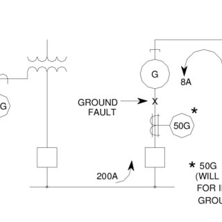 Wiring Diagram Database: High Resistance Grounding System
