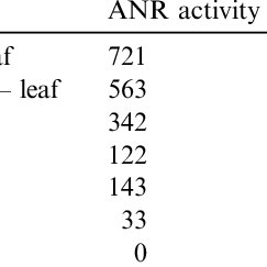 (PDF) Proanthocyanidin Biosynthesis — Still More Questions
