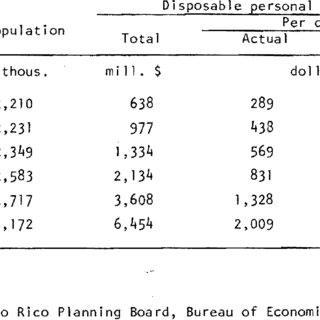 (PDF) ANALYSIS OF THE ECONOMIC FEASIBILITY OF RICE