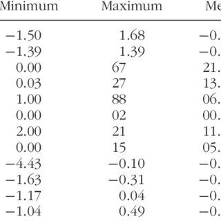 (PDF) The Penile Plethysmograph, Abel Assessment for