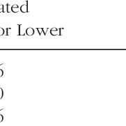 (PDF) Problem-Based Learning in K–12 Education: Is it