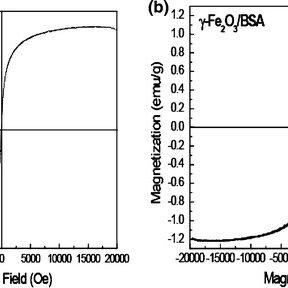 (PDF) Fatty Acid Binding Domain Mediated Conjugation of