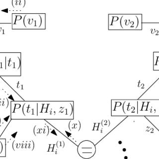 (PDF) Another Look in the Analysis of Cooperative Spectrum