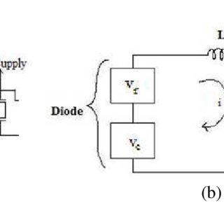 (a) Schematic diagram of Gunn diode; (b) Parallel