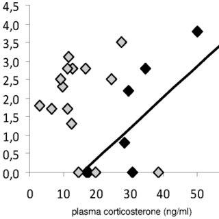 Pathology of highly pathogenic avian influenza virus H5N1