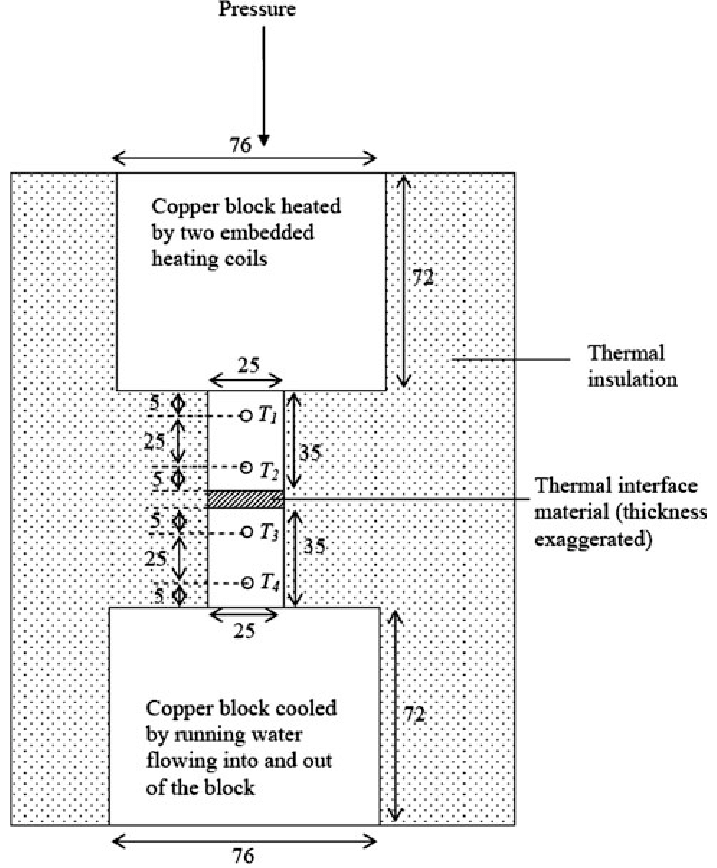 Experimental setup for the guarded hot-plate method of