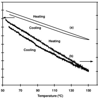 1 Electrical Conductivity Relative to Copper ( σ r ) and