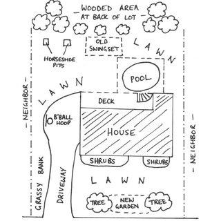 Yard subjectivity 3: Sketch map of a reformer's yard