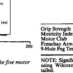(PDF) Arm function after stroke. An evaluation of grip