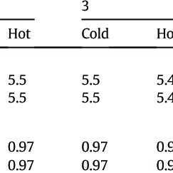 (PDF) Impact of direct and indirect heating systems in