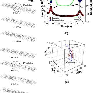 ͑ Color online ͒ ͑ a ͒ Dimension of an S-shaped nanowire
