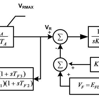 (PDF) Design of PID controller for automatic voltage