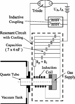 Scheme of the PWK3 Meissner-type resonant circuit