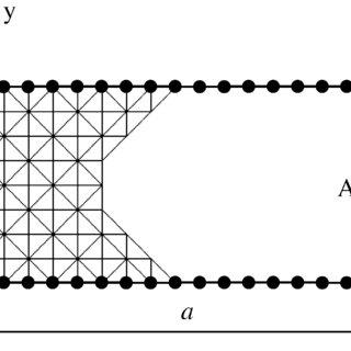 (PDF) Dynamic elastoplastic analysis by a hybrid BEM–FEM