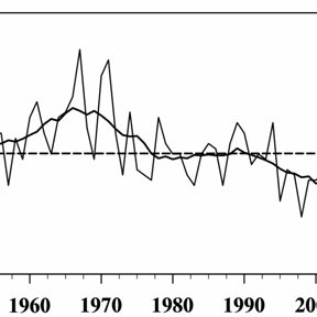 (PDF) The abrupt change of tropical cyclone number over